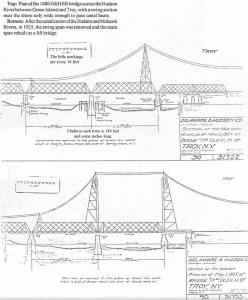 troy bridge plans