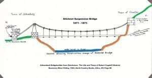 Drawing of the Gilchrist Bridge