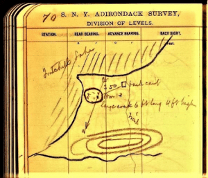 Sketch of Benchmark on Twitchell Shore