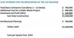 cost estimate for the renovation of the CCE building