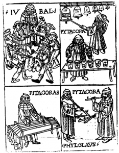 page from Theorica musice